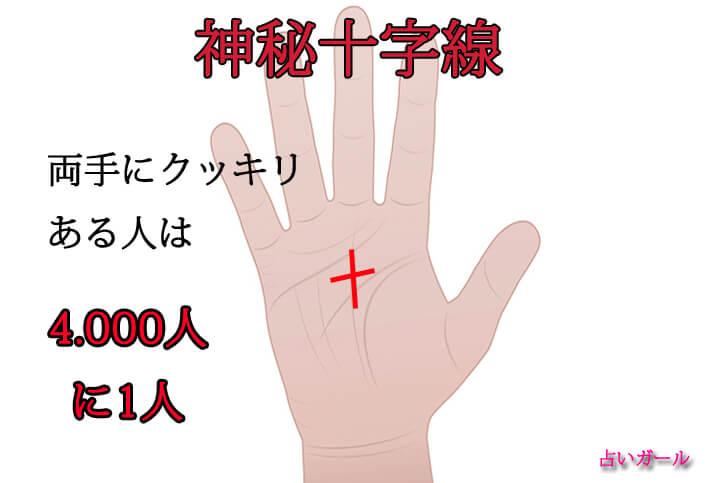 レア手相 神秘十字線