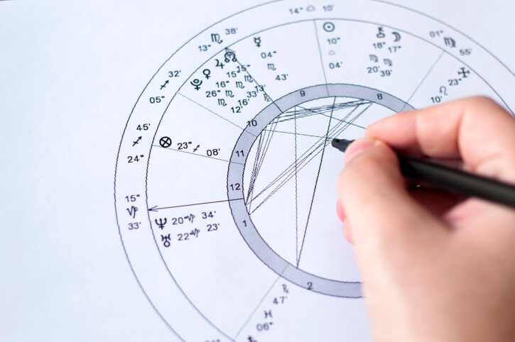 西洋占星術 12星座占い