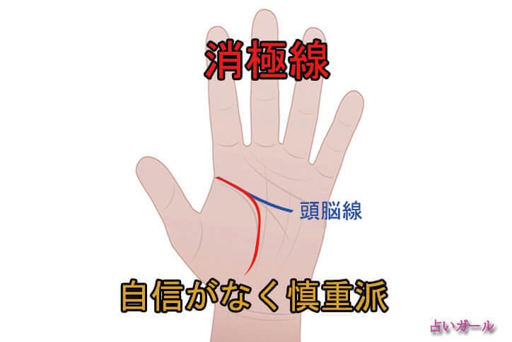 手相 生命線 消極線 占い おすすめ